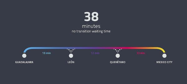 FR-EE, Fernando Romero Enterprise, Mexloop, Hyperloop, Mexico City, Guadalajara, Leon