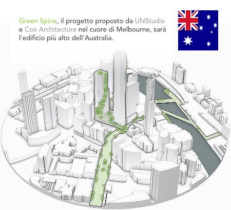 UNStudio, Ben van Berkel, Caroline Bos, Cox Architecture, Green Spine, Melbourne, Southbank