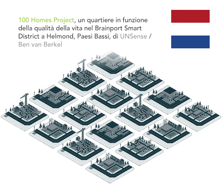 UNSense, Ben van Berkel, Brainport Smart District, 100 Homes Project, Helmond, Netherlands