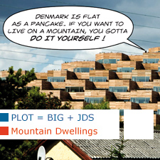 PLOT BIG JDS Mountain Dwellings Copenhagen