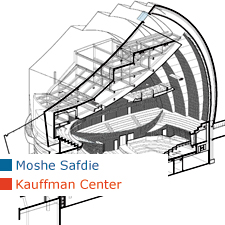 Moshe Safdie Kauffman Center Kansas City