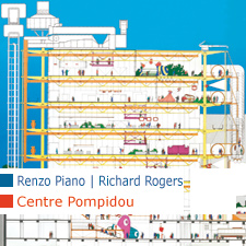 Renzo Piano Richard Rogers Centre Georges Pompidou Beaubourg Paris