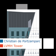 Christian de Portzamparc LVMH Tower New York